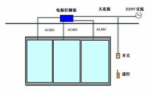 东莞电控调光乐天堂游戏乐天堂手机版下载生产厂家