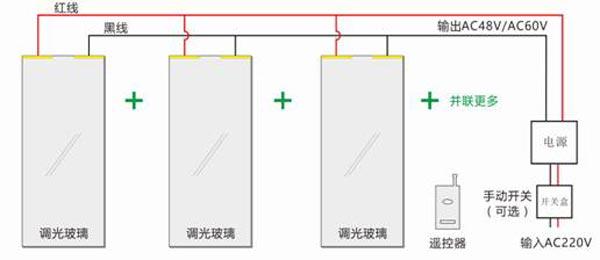 东莞电控调光乐天堂游戏乐天堂手机版下载供应厂家