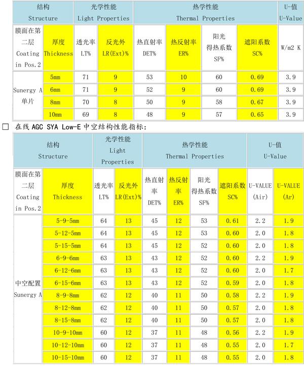东莞乐天堂手机版下载-乐天堂fun88的微博-乐天堂游戏